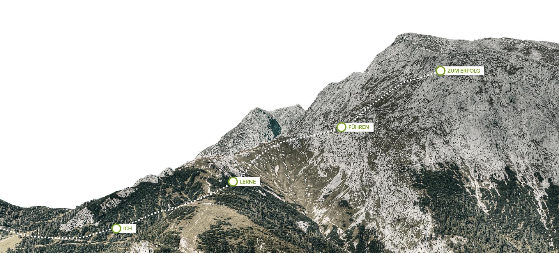 Footerbild Bergsilhouette